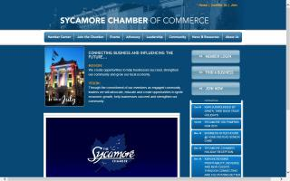 Discover Sycamore's Farmers Market